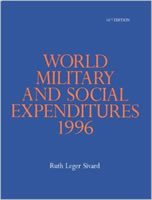 World Military & Social Expenditures (1996)