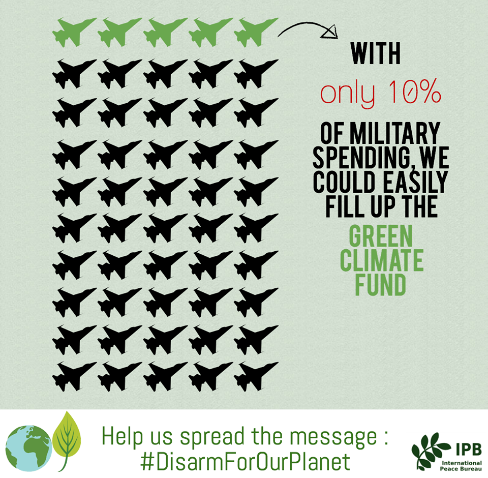 Only 10% of Military Spending Could Fill the Green Climate Fund