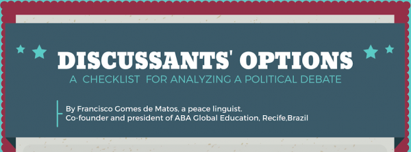 Discussant's Options: A Checklist for Analyzing a Political Debate